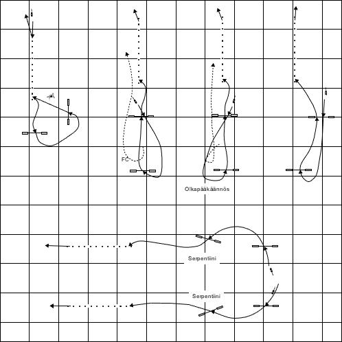 Keppivariaatioita kahdella hypyllä